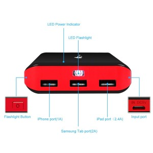 EC Technology B30 - Anschlüsse
